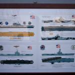 D800_004529-USSHornetAircraftCarrier-blog